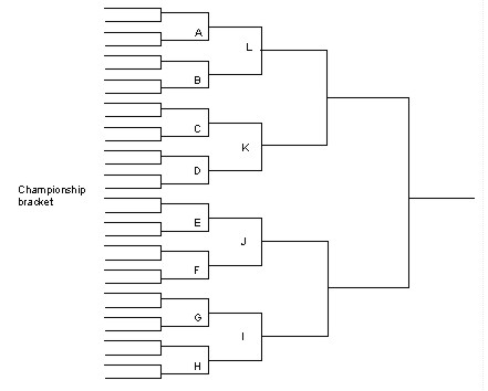 12 Team Single Elimination Seeded Tournament Bracket