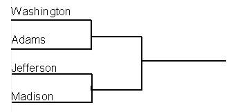 12 man single elimination bracket